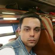scaunasu's profile photo
