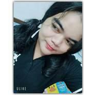 digim079's profile photo