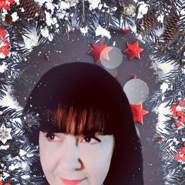 ludmilas55's profile photo