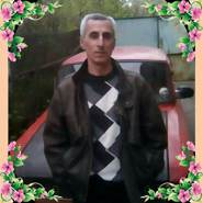 elitem's profile photo