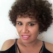 user_dtn0165's profile photo