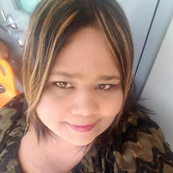 amarelisjesusrosario_Guayama_Célibataire_Femme