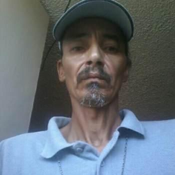 eugenios52 's profile picture