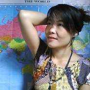 sophavanm7's profile photo