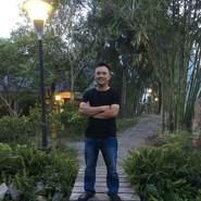 hieunguyenvan117's profile photo