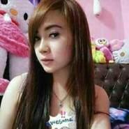 Sherly_Amelia's profile photo