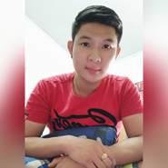 kittipani's profile photo