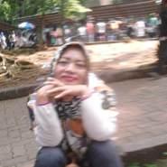 bagaspratamaputrap's profile photo