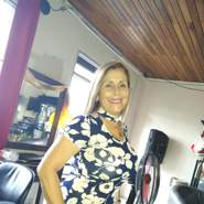 silviacerdas's profile photo