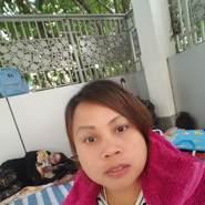 menoksiregar's profile photo
