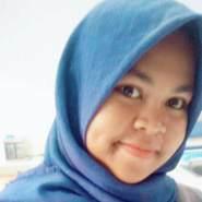 mirawatya's profile photo