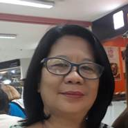 marlynmacatuggaldaya's profile photo