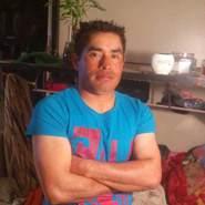 antonioy10's profile photo