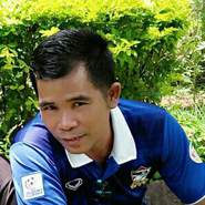 wipopt's profile photo