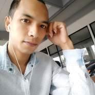 thanongsakp7's profile photo