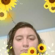gwennyc's profile photo