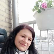 zuzannacieslik's profile photo