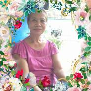 ednau431's profile photo