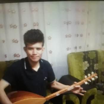 caners71_Gaziantep_Single_Male