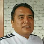 grimaldos8's profile photo