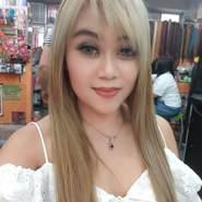 cindya94's profile photo