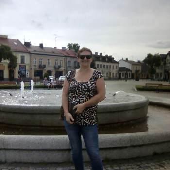 user_tgefa64351_Lodzkie_Single_Female