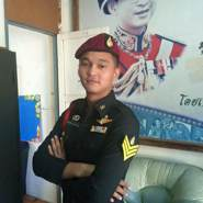 Tiw1655's profile photo