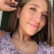 bettinana's profile photo