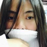 soudthidap's profile photo