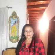 angelicar58's profile photo