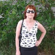 user_dot247's profile photo