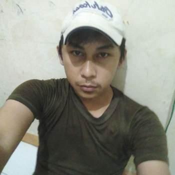 indrad103_Jawa Barat_Single_Male