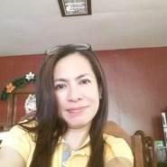 jennyn59's profile photo