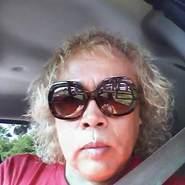 fernandob712's profile photo