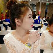 thuyduongp's profile photo