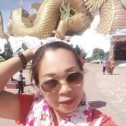 manatsananp10's profile photo