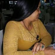 marys203's profile photo