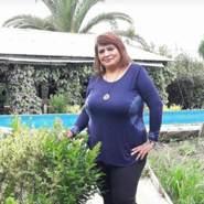 Mujer2019's profile photo