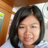meenak15's profile photo