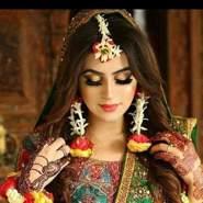 Mehvish666's profile photo