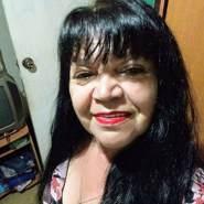 Inita2019's profile photo