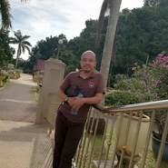 mohdhilmiepjg1653's profile photo