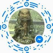 tungd952's profile photo