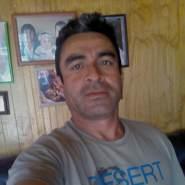 marcosm1058's profile photo