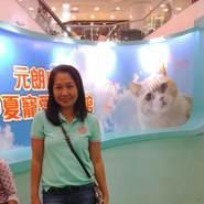 maperlamaganlacbayo's profile photo