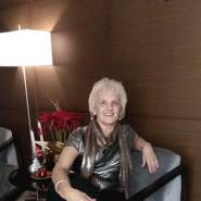carmei2's profile photo