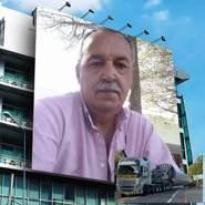 ruipernas's profile photo