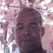j_sojitos's profile photo