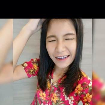 user_tcsiz619_Sakon Nakhon_Single_Female