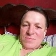 rolya045's profile photo